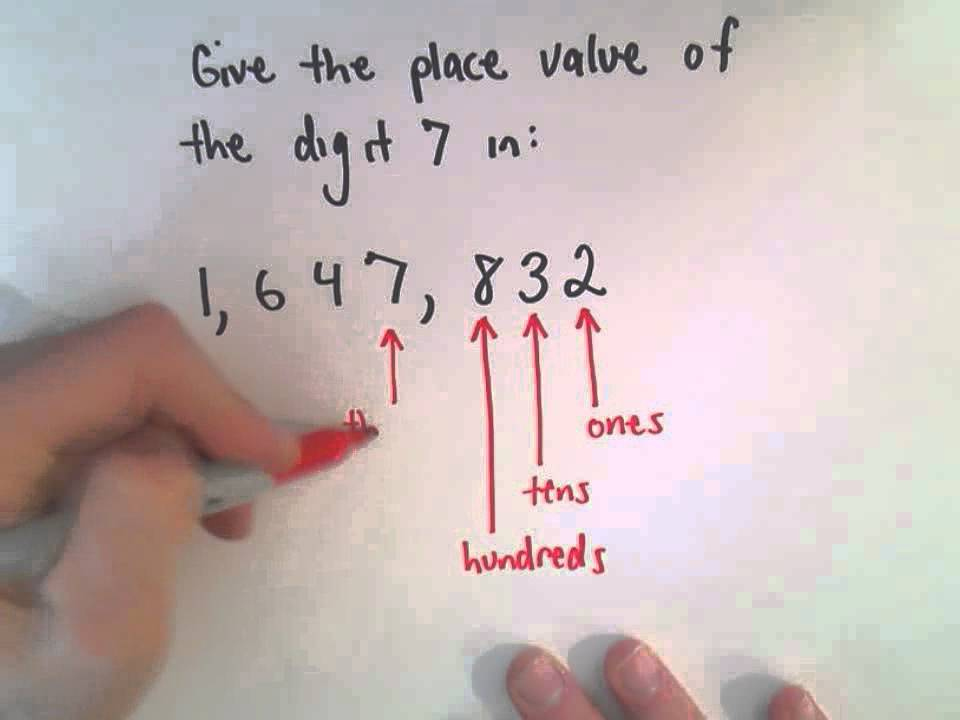 Whole Numbers And Place Value Youtube