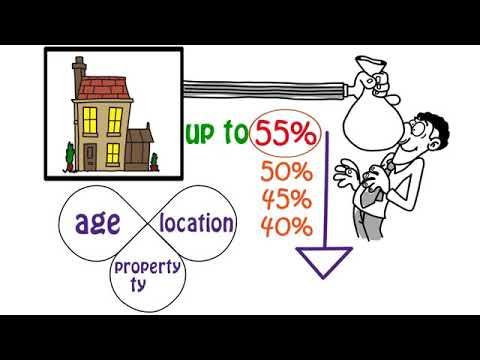 Reverse Mortgage Canada Explained