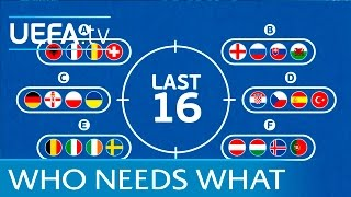 EURO 2016 animated guide: Who needs what to reach the last 16?