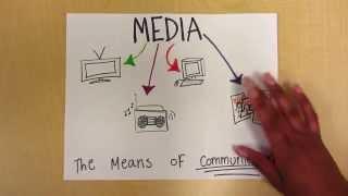 How Media Affects Gender Role Development
