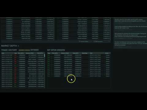 Autoview - Automated Trading