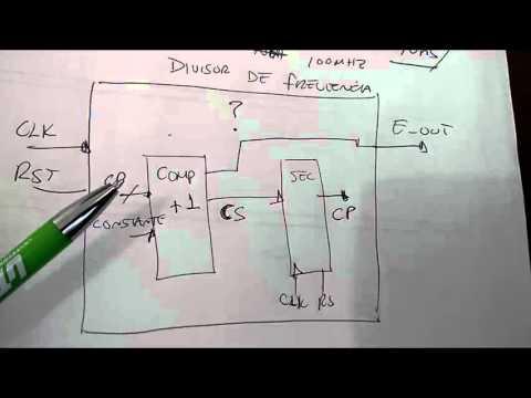 Divisor de frecuencia VHDL