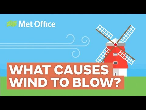 What causes wind to blow?