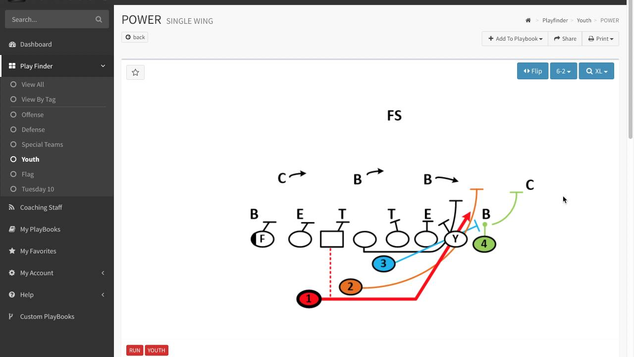 SINGLE WING OFFENSE PLAYBOOK PDF DOWNLOAD