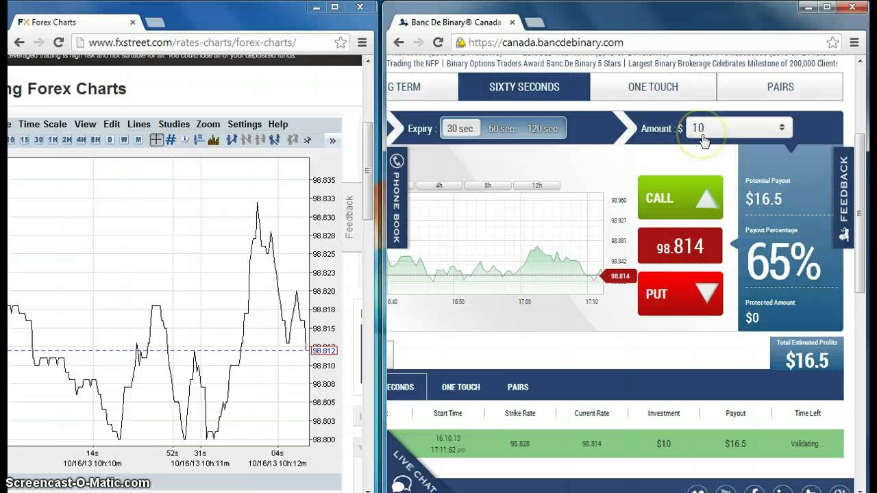 How does 60 second binary options work