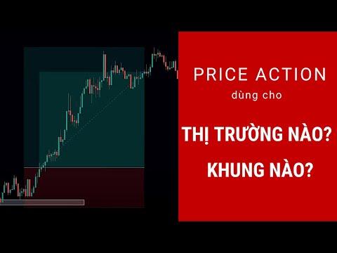 Price Action dùng cho những THỊ TRƯỜNG, KHUNG THỜI GIAN nào?