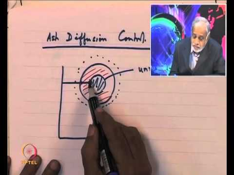 Mod-01 Lec-28 Shrinking core Gas-Solid reactions Model