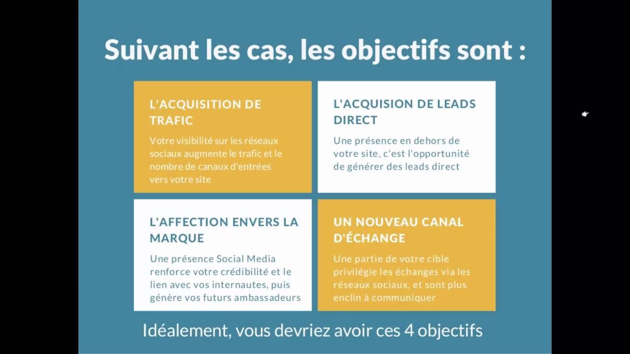 Stratégie Social Media -  Objectif principal