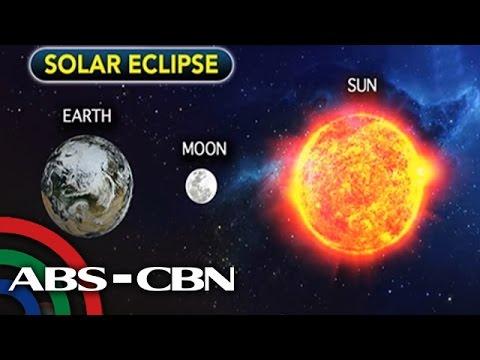TV Patrol: Partial solar eclipse, makikita sa Pilipinas