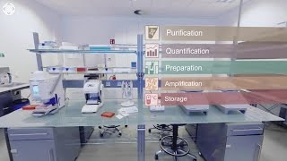 Molecular Biology Teaser – an Eppendorf Workflow in 360°