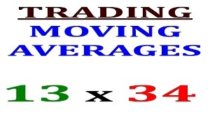 How To Use The Moving Averages Like A Seasoned Pro Part 2
