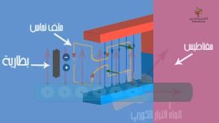 المحرك الكهربائي وقصته الكاملة | الحث الكهرومغناطيسي | فيزياء ثالثة ثانوي