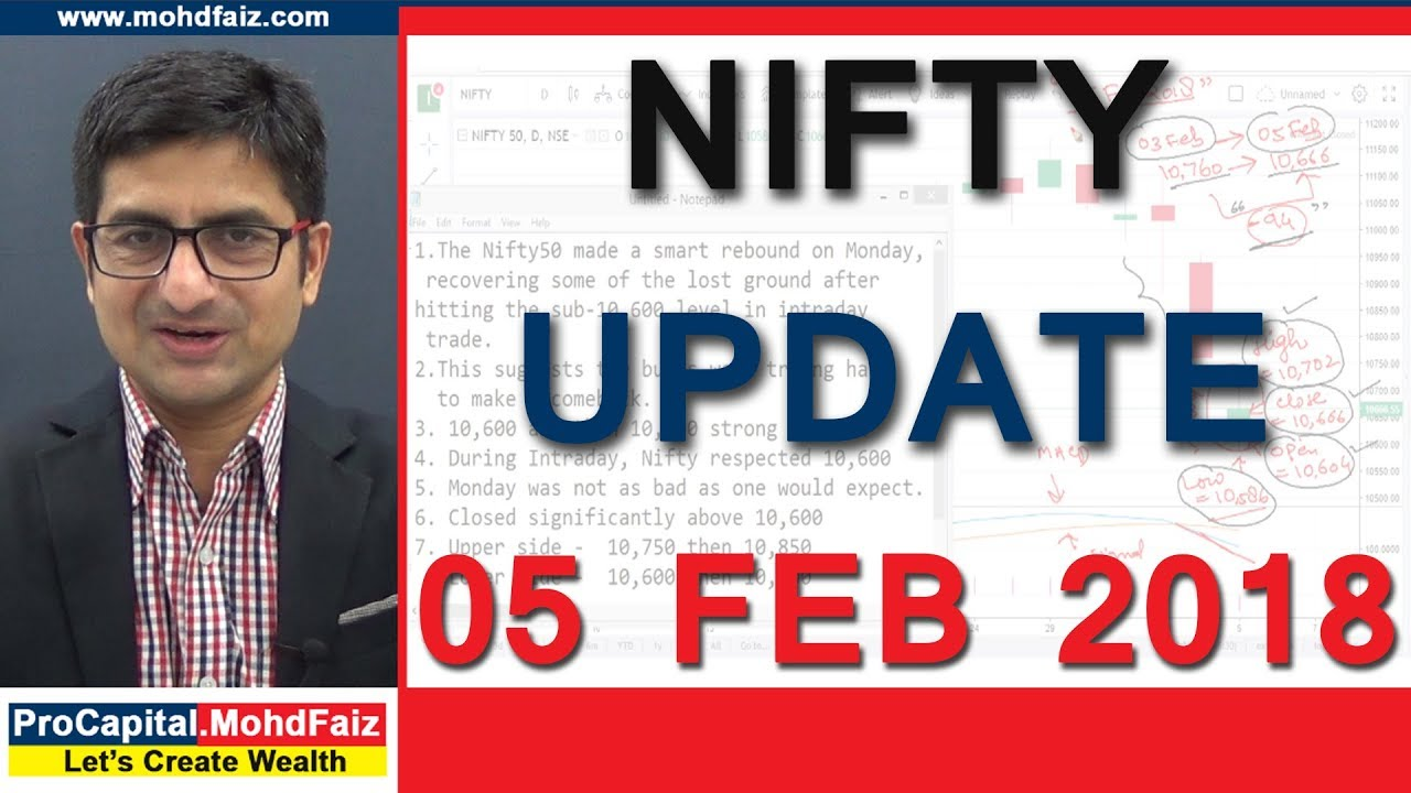 Nifty trading strategies