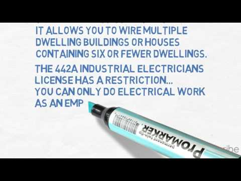 Ontario Electrical Licenses 442A, 309A, 309C ON