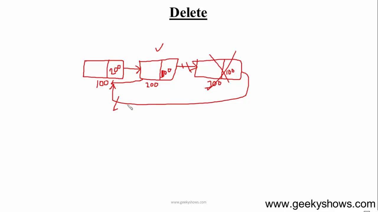 how to qdomdocument delete node