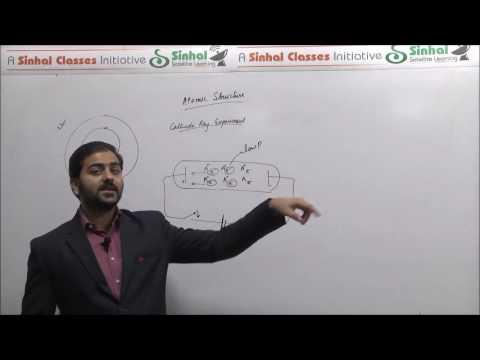 Atomic Structure Concept 1 Subatomic Particles