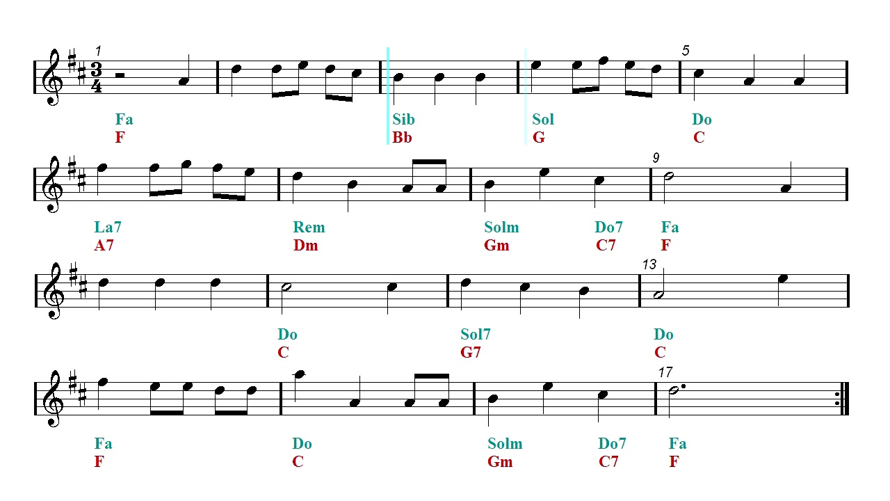 We Wish You A Merry Christmas Eb Sheet Music Guitar Chords Youtube
