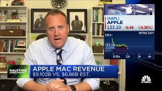 Josh Brown on why Apple's stock isn't higher after record earnings