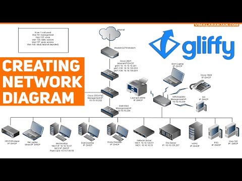Creating Network Diagram using Gliffy (Online)  YouTube