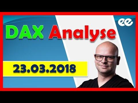 DAX Analyse 23.03.2018 – Meega Trading Marcus Klebe