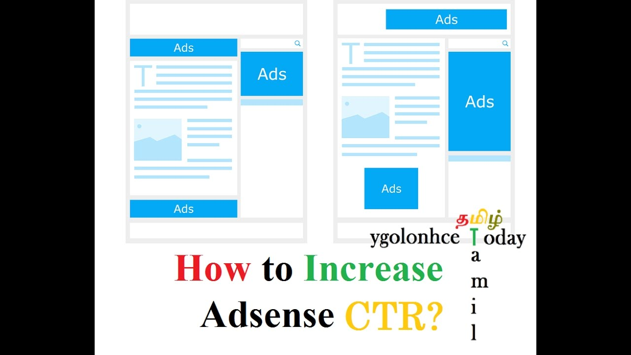 How to Increase Google Adsense CTR in Tamil - Adsense in Tamil