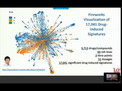 Analysis and Visualization of Expression Signatures for Drug Discovery