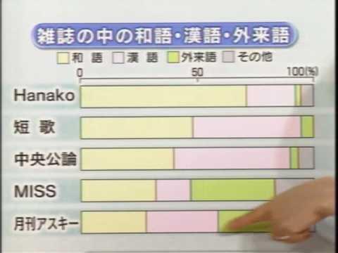 日本語なるほど塾-佐々木瑞枝 Mi...