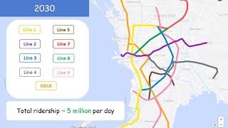 Manila Metro & Rail System - Timeline