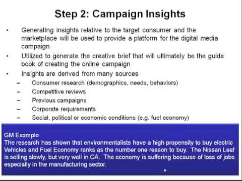 Chapter 8 - Campaign Planning for Digital Media