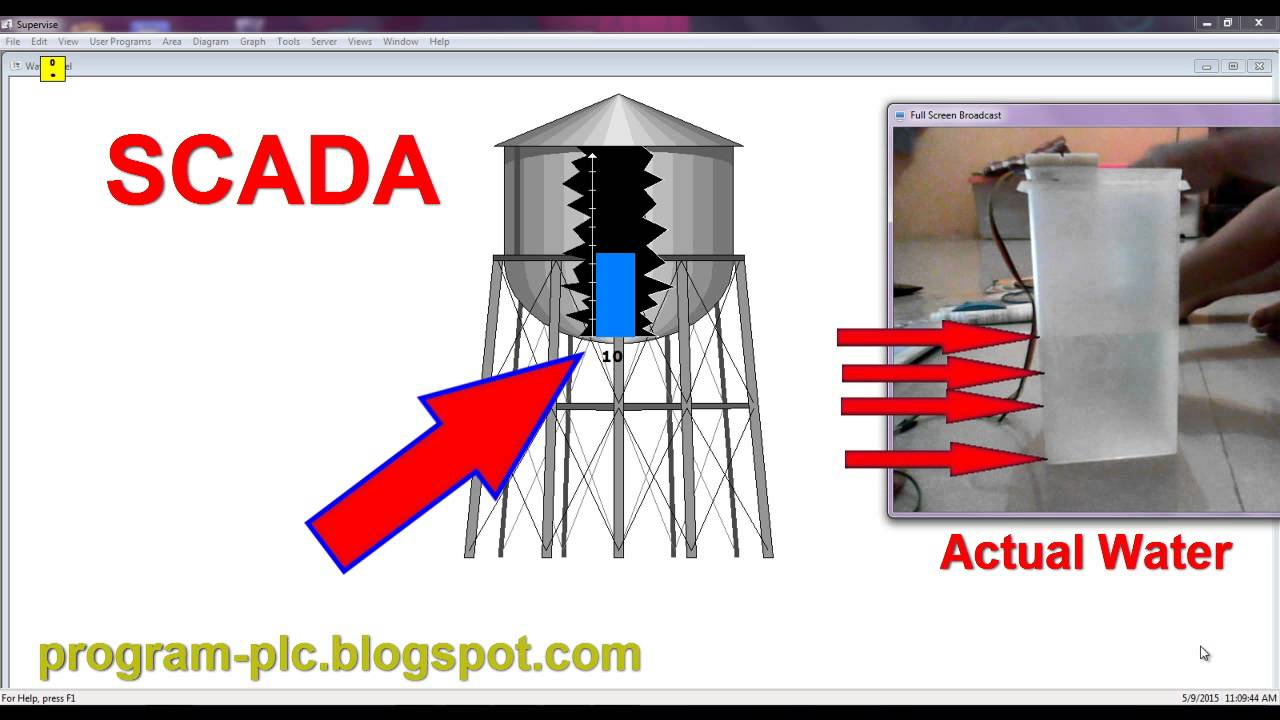 Communication between SCADA and Arduino Microcontroller with Modbus