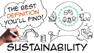 Sustainability explained with simple natural science (new 2015)