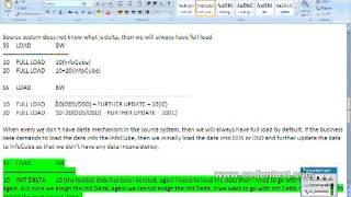 Deltas in SAP BI Part 4