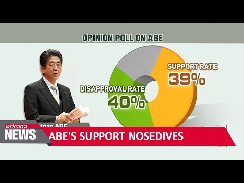 Japan PM Abe's support falls to 39 percent amid cronyism scandal