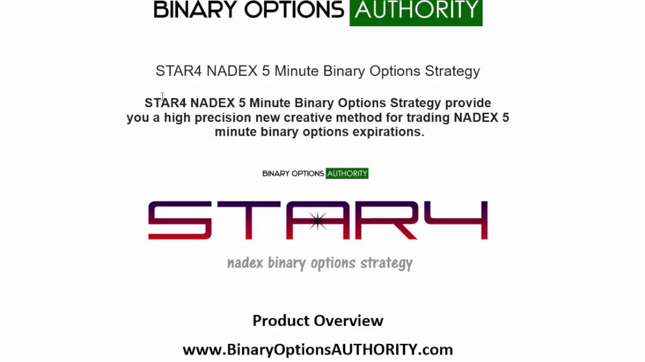 Nadex 5 Minute Binary Strategy   Trading Indicators