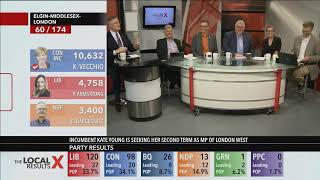 London - The Local Results: Federal Election 2019