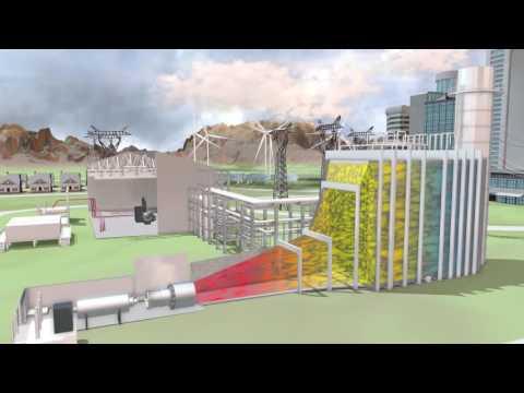 Siemens' Flex-Plants™ - Flexible Combined Cycle Power Generation