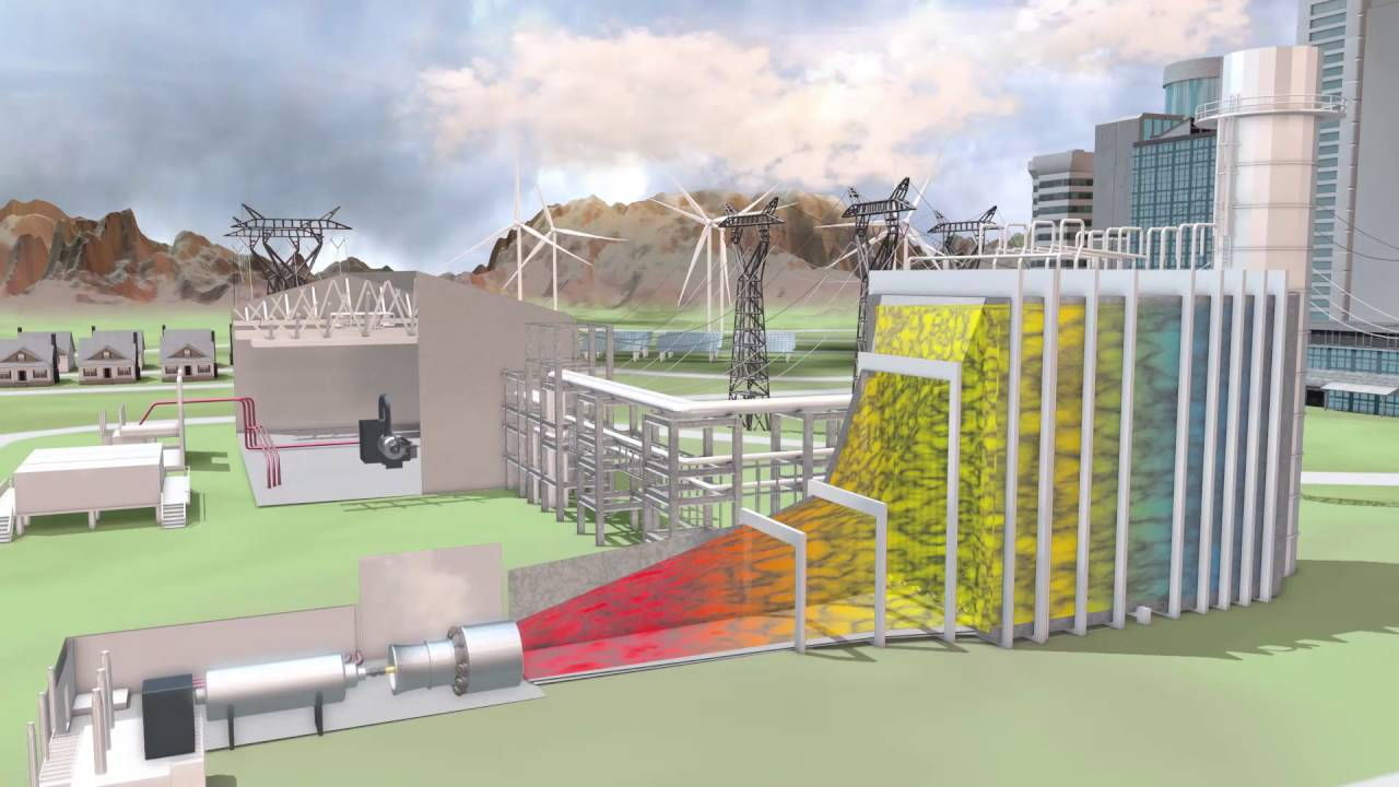 Siemens Flex Plants Flexible Combined Cycle Power Generation Plant Ts Diagram Youtube