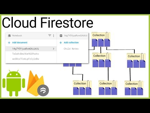 Firestore Tutorial Part 18 - SUBCOLLECTIONS AND