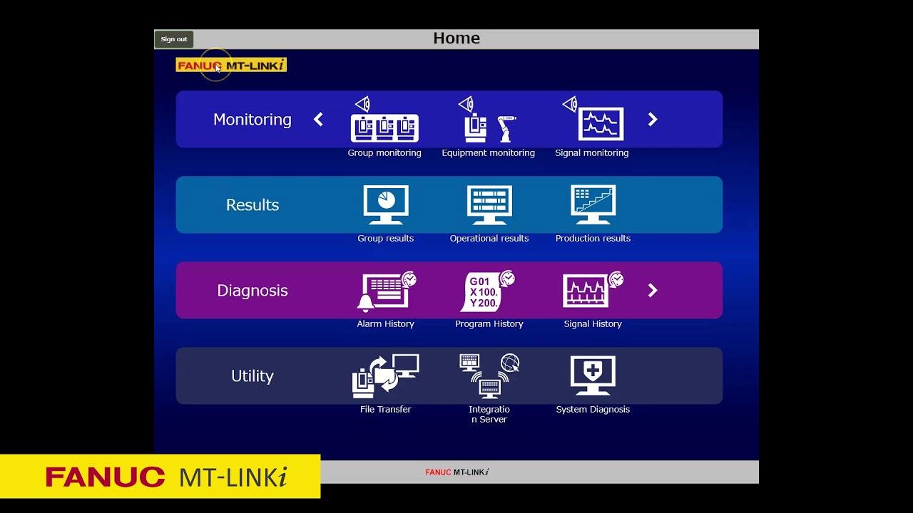 FANUC MTLINKi General Overview