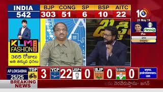 Prof Nageshwar Rao Analysis On YSRCP Victory In AP   Reasons Behind TDP Defeat   10TV News