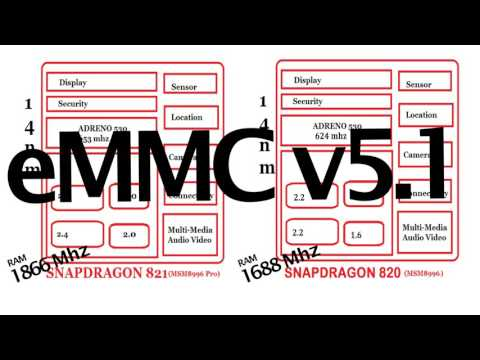 4 Reasons why Qualcomm MSM8996 SnapDragon 821 is better than  820. 821 versus / comparison 820