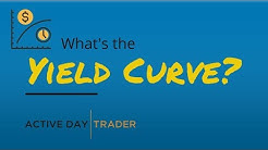 What's the Yield Curve?  How to Trade Interest Rate Futures  [CME, ThinkorSwim]