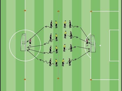 Fussballtraining Chaos 1 Vs 1 Mit Torabschluss Spielform 1 Gegen 1 Mit Torschuss Sv Sandhausen