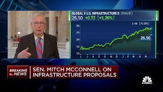 Mitch McConnell on GOP counteroffer: We want bipartisan agreement on traditional infrastructure