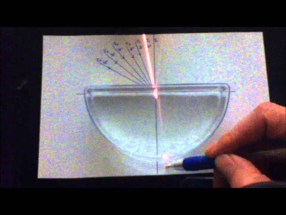 reflection and refraction lab Refraction is when waves, whether physical or electromagnetic, are deflected when the waves go through a substance the wave generally changes the angle of its general.