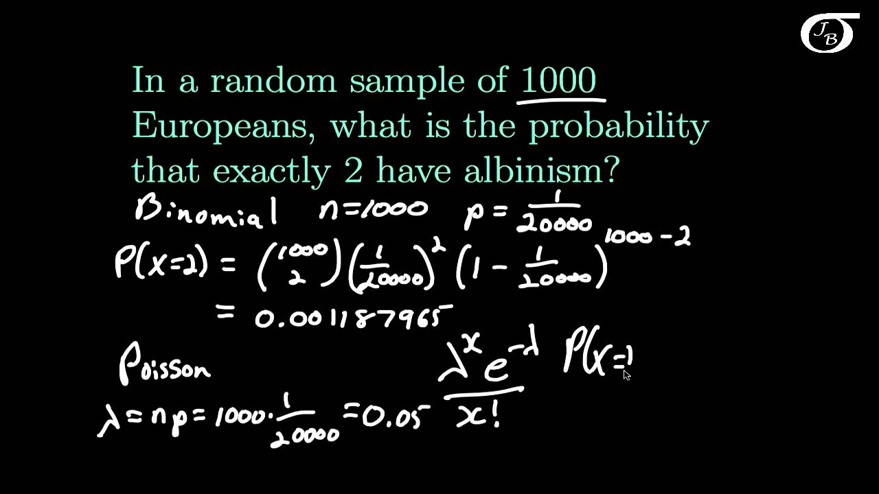 how to choose between poisson and negative binomial