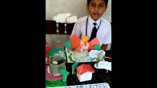 Save water Sources of Water - Kids School Project - Learn about Sources of Water English