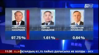 видео ЦИК подвел окончательные итоги выборов президента РФ