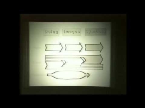 Bret Victor - Drawing Dynamic Visualizations