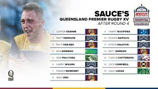 Queensland Premier Rugby First XV - Sauce & Jaybor's pics after Round 4